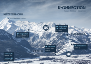 The linking of the Maiskogel and Kitzsteinhorn ski areas (c) Gletscherbahnen Kaprun AG